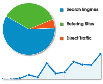 SEO Brentwood Search Engine Optimisation
